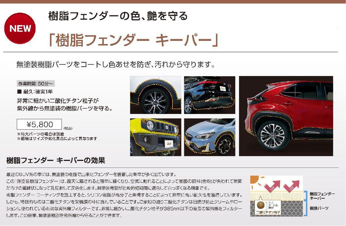 NEW 樹脂へのコーティング(松岡)