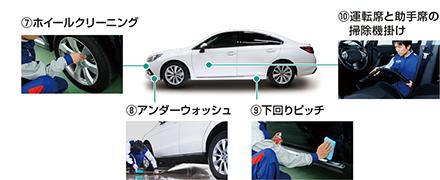 プレミアム純水手洗い洗車